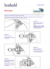 Overview of Rotor Types